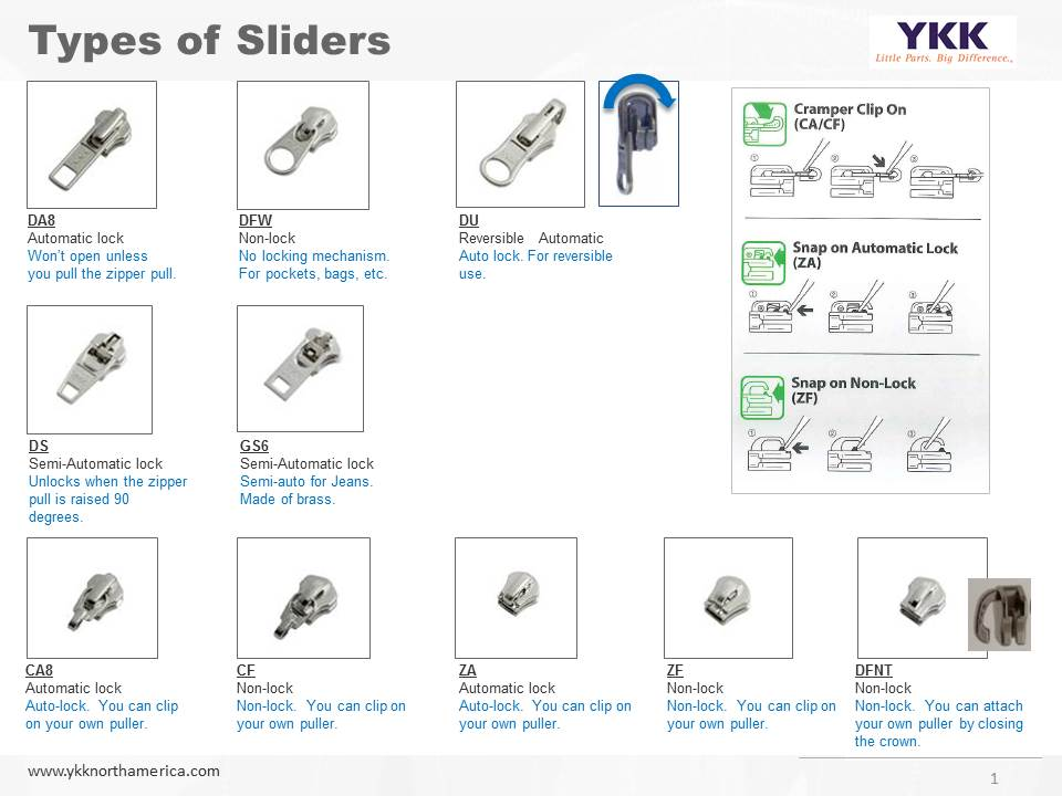 types of sliders